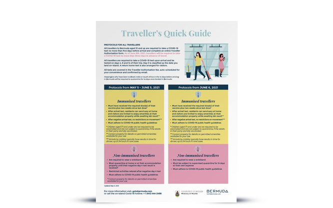 infographic of bermuda traveller's guidelines